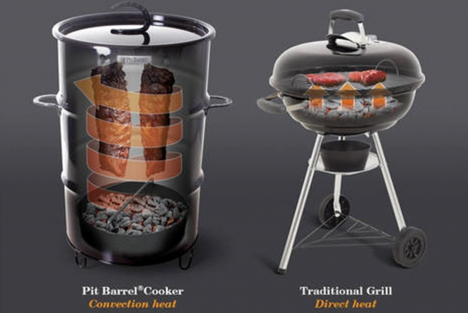 Pit Barrel Cooker Review How It Works